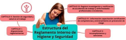 IFormato de reglamento de seguridad e Higiene y Programa de Prevención de Riesgos Psicosociales